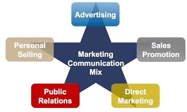 advertising and promotion essay 8