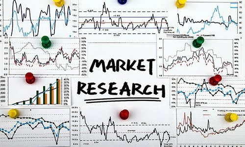 Market Research - The Marketing Mix