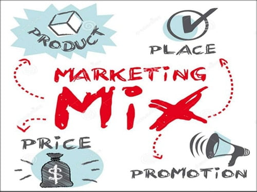 Marketing Mix Definition